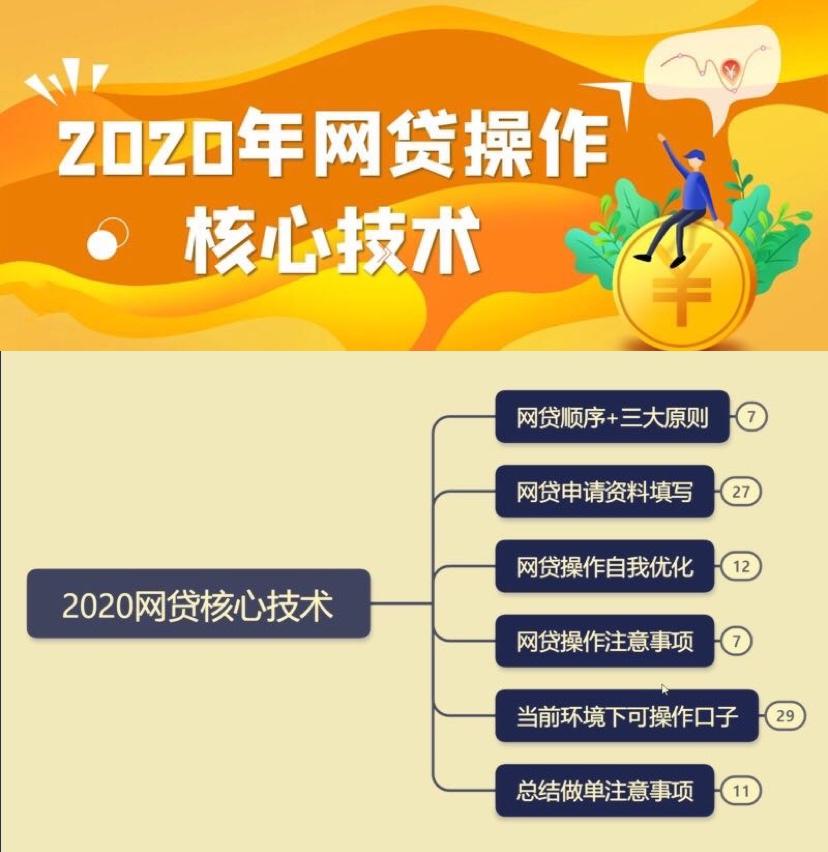 干货 | 2021年网贷申请技巧和注意事项